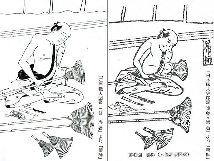昔の棕櫚箒(江戸時代)2-「人倫訓蒙図彙」/元禄3年1690-1691年/蒔絵師源三郎画など