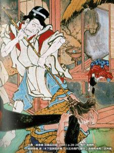江戸時代の棕櫚箒-絵金画(部分)