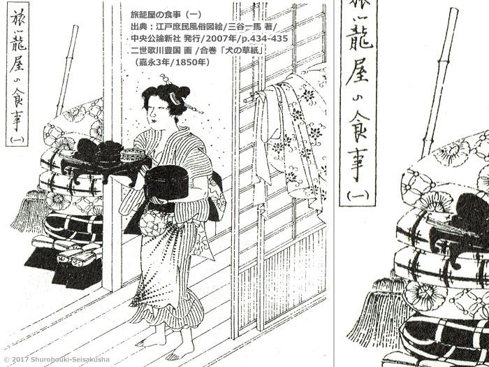 昔の棕櫚箒(江戸時代)5-犬の草紙/二世歌川豊国画-嘉永3年=1850年
