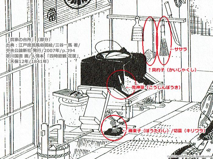 昔の棕櫚箒-江戸時代10-花筐/歌川国直画-天保12年=1841年