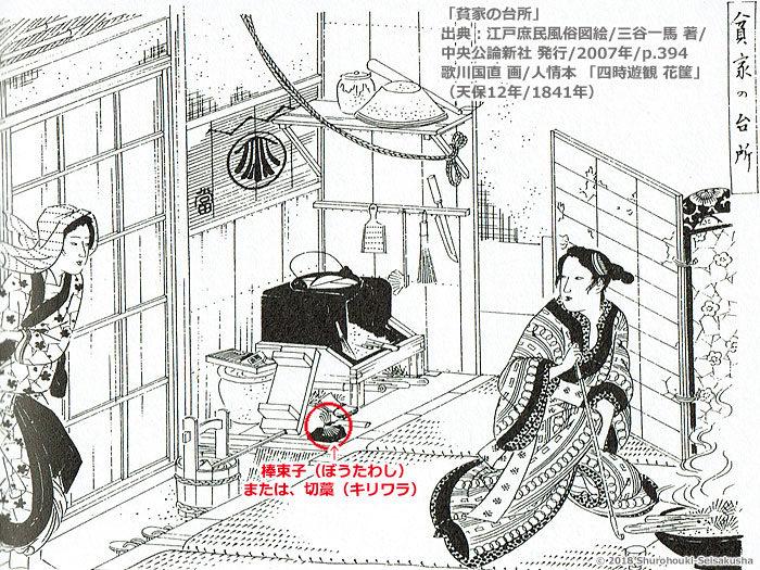 江戸時代の棕櫚箒-歌川国直画-花筐-天保12年/1841年